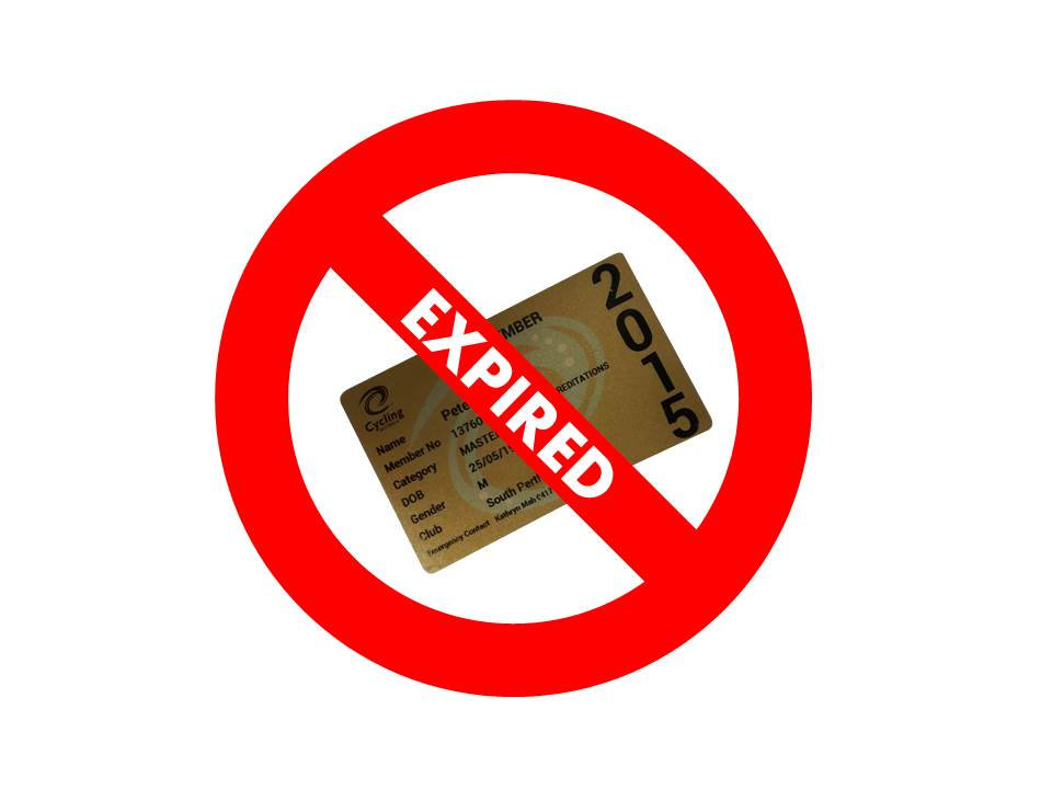 What is the expiration date on a limited permit in Perth